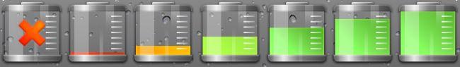 Todo sobre las baterías de Litio-ion