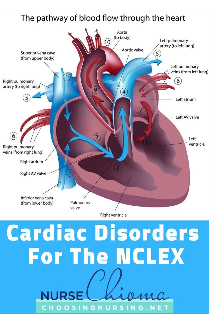 Cardiac Disorders For The Nclex With Images Pediatric Nursing