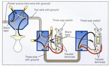 3 way power at light diagram basement remodel. Black Bedroom Furniture Sets. Home Design Ideas