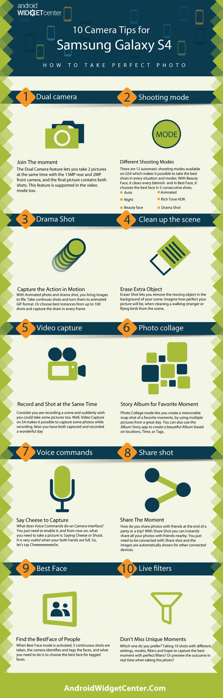 10 Camera Tips for Samsung Galaxy S4: 12 Shooting modes, Dual Camera, Drama Shot, Record and Shot at the Same Time, Story Album for Favorite Moments,