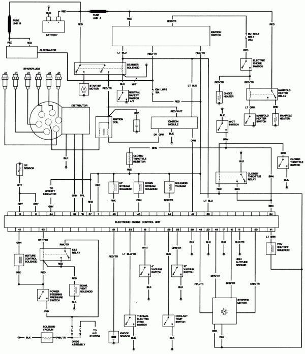 Engine Wiring Diagram 1979 Jeep Cj5 And Repair Guides Chevrolet Silverado Jeep Puertas De Hierro Forjado