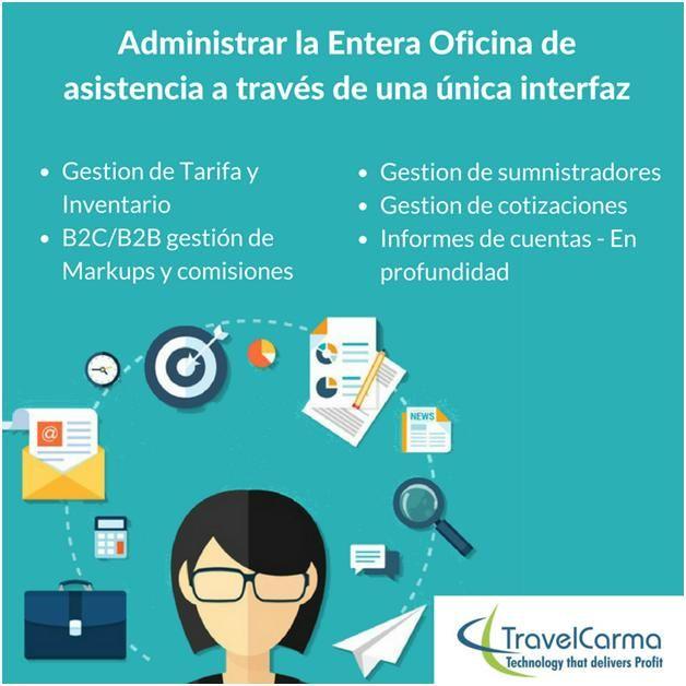 Gestión De Backoffice Agencia De Viajes Software Alquiler De Coches