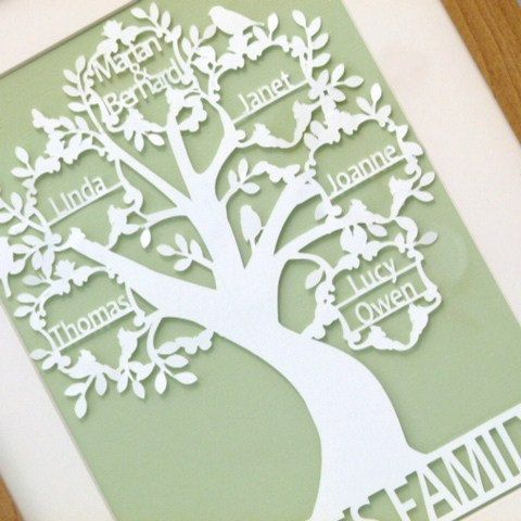 Paper cut girls gift art personalised present by floppsiemoppsie