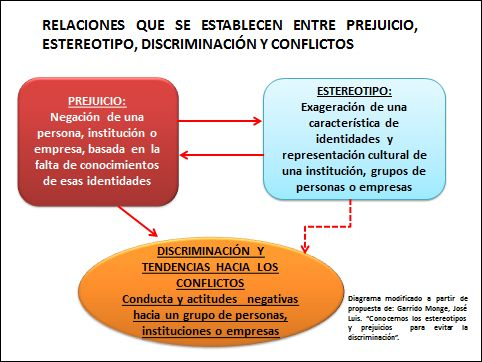 ramera etimologia prostitución