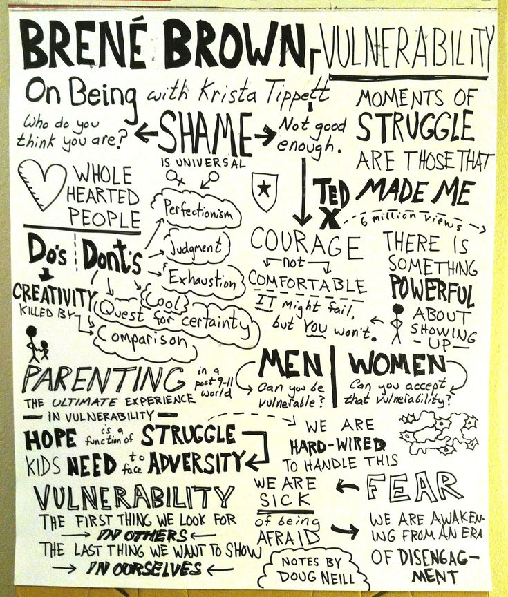 amazing video http://www.ted.com/talks/brene_brown_on_vulnerability.html