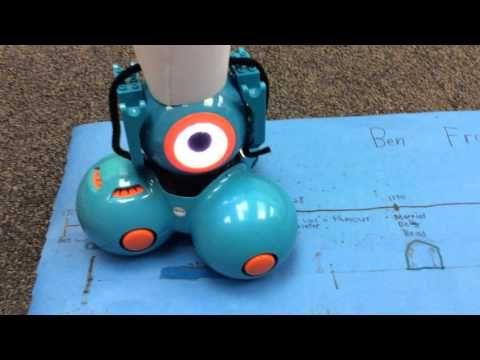 STEAM Ideas: 5th Grade Dash Robot Biography Project
