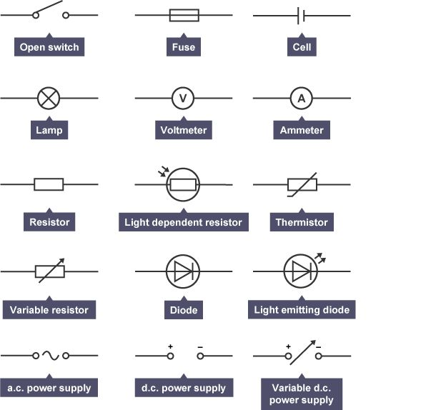 Diagram Showing 15 Standard Circuit Symbols