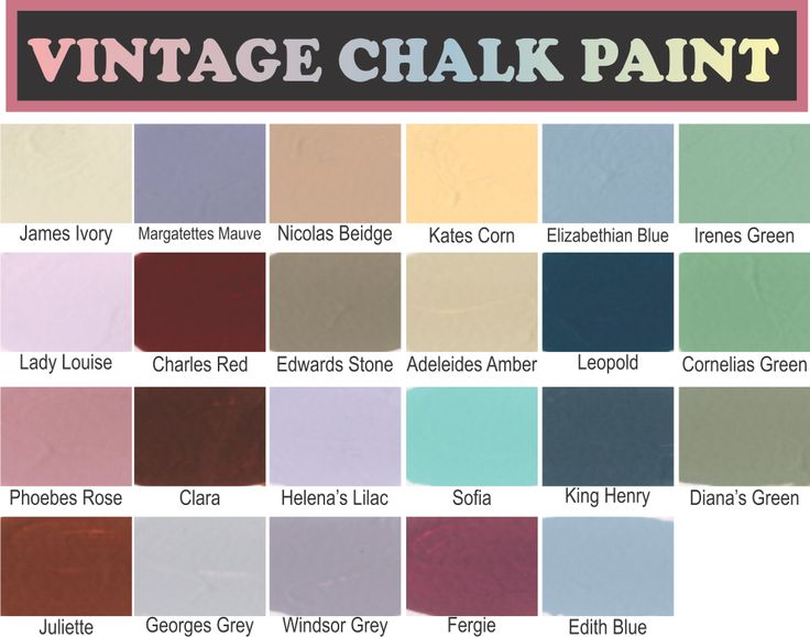 South African brand Vintage paint (Chalk paint). Available at Kief Kreatief (Paint Factory).  Gezina, Pretoria www.paintfactory.co.za We post / courier country wide