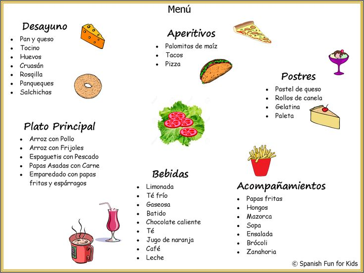 11 best la comida images on pinterest spanish classroom for Menu comida