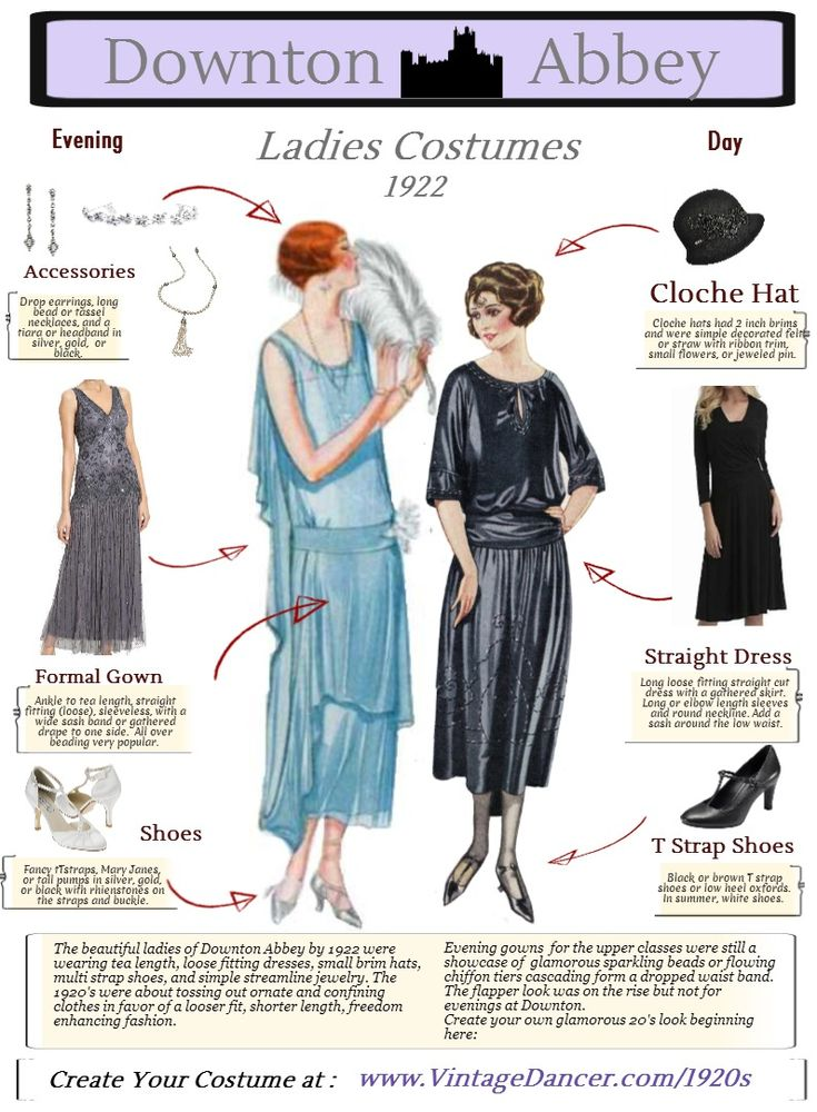 How to create a 1920s Downton Abbey costume for ladies day and evening styles using beautiful new dresses, shoes, accessories with helpful Infographic.