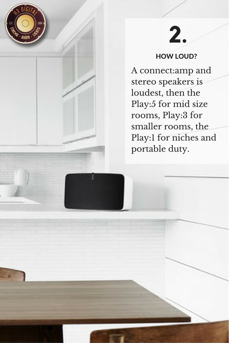 The 2nd question you should ask yourself before buying your Sonos Music System.