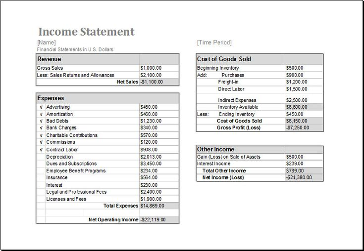 free employee earnings statement template ms excel in e editable printable income spreadsheet balance sheet pl