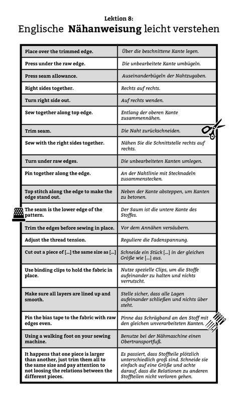 Nähen auf englisch - Englische Nähanweisungen leicht verstehen