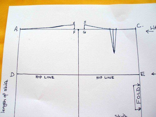 a pencil skirt sloper and the resulting skirt