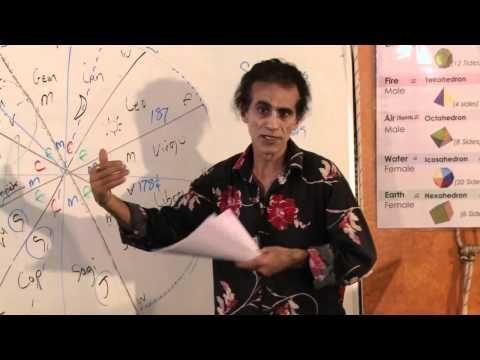Santos Bonacci The Ancient Theology Occult Science Part 2 [Brave Archer Films®] - YouTube