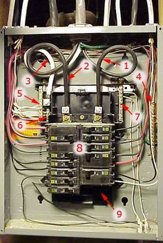 Labeled image of Square D brand of electrical sub-panel breaker panel.