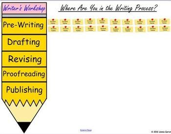 definition writing process What is the writing process the writing process is an approach to writing that entails the recursive phases of pre-writing, drafting, revising, editing, and publishing.