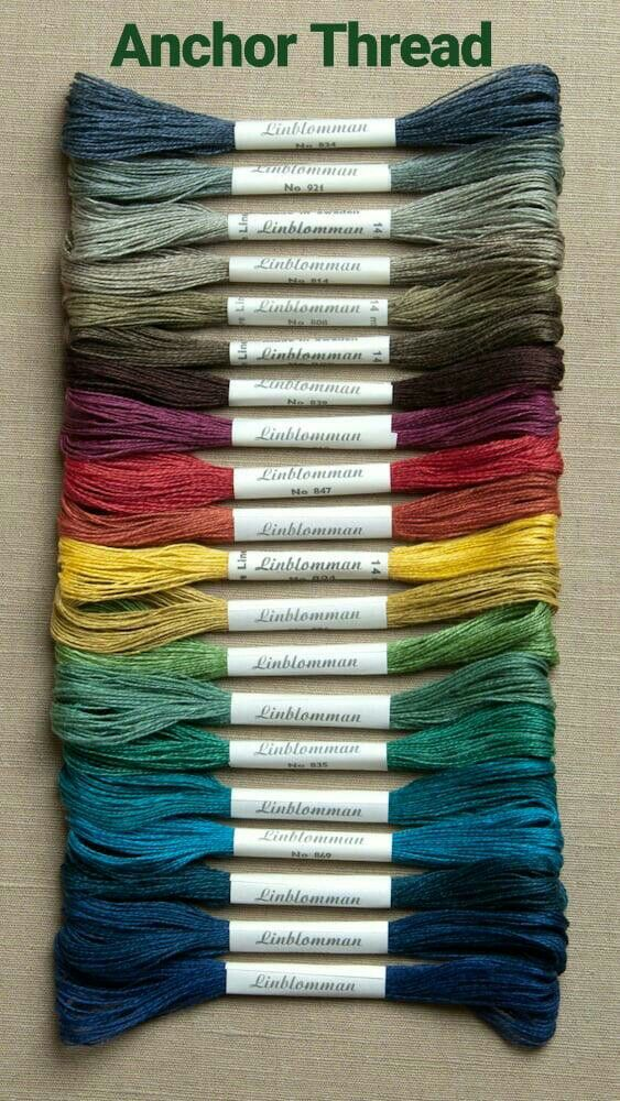 Multi colour anchor thread