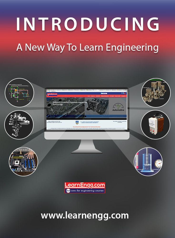 Engineering Education Made Easy - Introducing Learnengg.com [click link in bio] #3dm #learnengg #3d