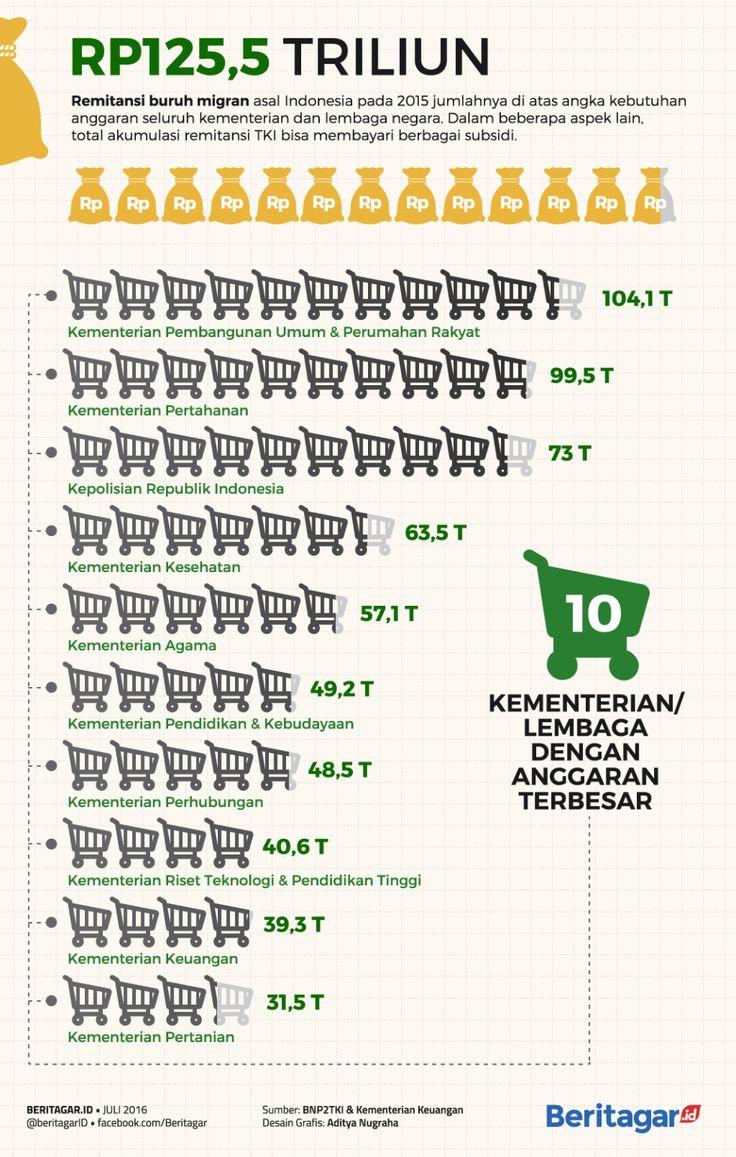 Kisah kiriman bergudang uang dari seberang - Laporan Khas - Merawat Indonesia