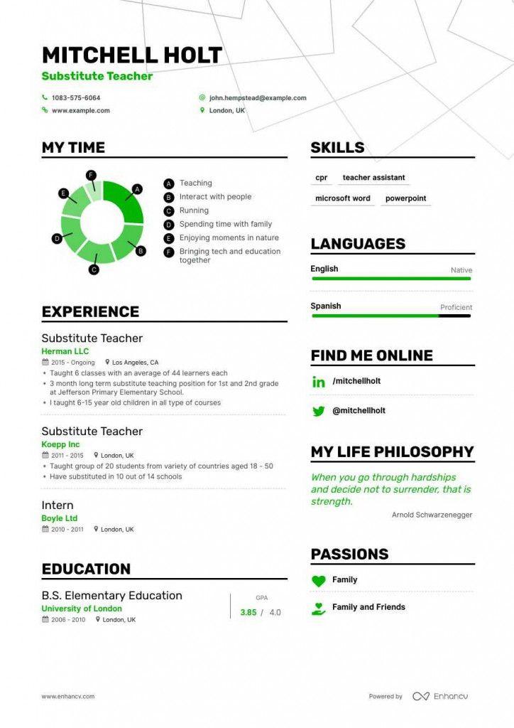 Substitute teacher job description resume 2021 jobs for