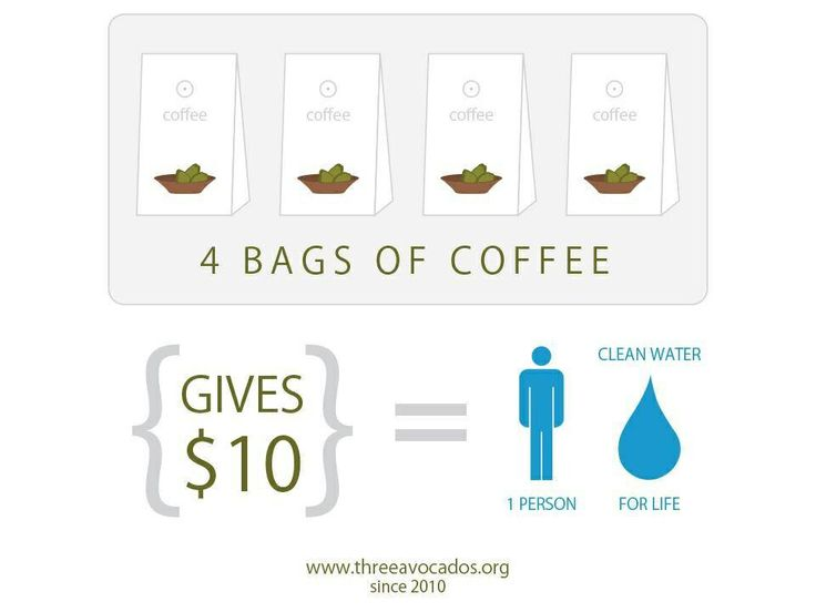 4 bags of coffee = water for life for one person! ☕️ https://www.etsy.com/shop/MajorMyk2014