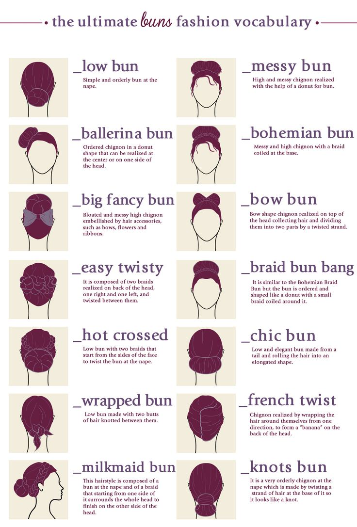 Hair Buns Types Styles Terms Names Infographics | Fashion vocabulary, Fashion terms, Cool hairstyles
