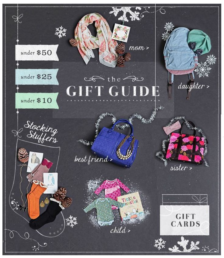 Nice idea for gift guide the items displayed on banner is for Christmas newsletter design ideas