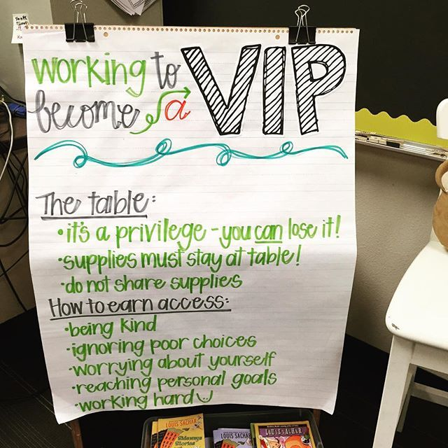 Classroom Vip Ideas : Best vip table for classroom images on pinterest