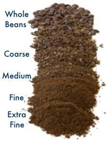 Getting The Perfect Grind Roasting your own coffee beans is far easier than making wine at home. You can achieve excellent results.     Read more about grind types here:  http://wiredforcoffee.com/coarse-ground-coffee/    Check our DIY - Coffee Roasting board for tons of home roasting ideas.