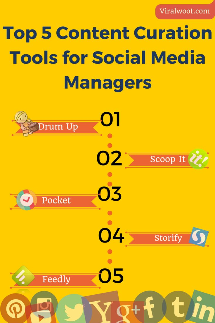 37 best computer tricks images on pinterest keyboard android top content curation tools for social media managers viralwoot biocorpaavc Choice Image