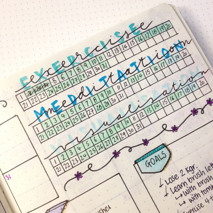 Showing various ways you can track goals and habits with your bullet journal christina77star - Idee tracker bullet journal ...