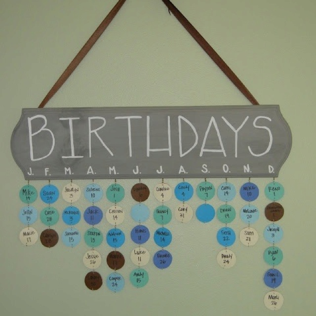 Birthday idea - I love it. Our fam is big so this would be great!