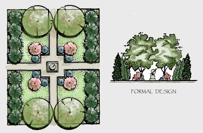 Landscape Architecture Plan Trees unique landscape architecture plan trees photoshop s throughout