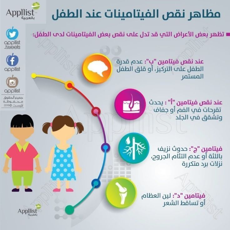 Pin By Pink On منوعات Colo Jabi Pincode