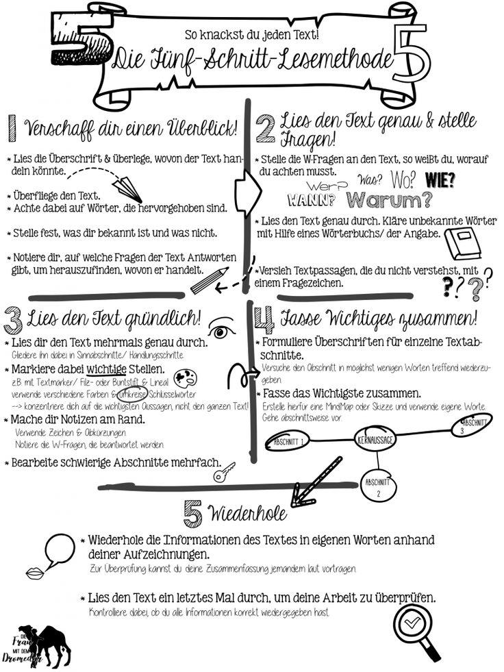 55 best Deutsch images on Pinterest | Deutsch, Primary school and ...