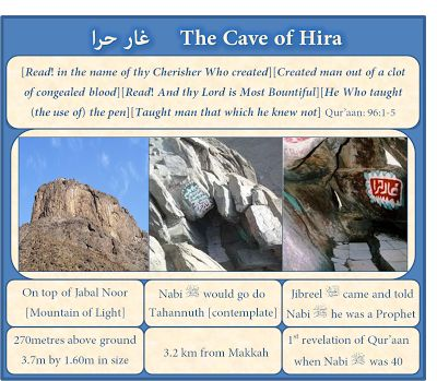 the history of muhammad and the holy wars The list of expeditions of muhammad includes the expeditions undertaken by the muslim community during the lifetime of the islamic prophet muhammad some sources use the word ghazwa and its plural maghazi in a narrow technical sense to refer to the expeditions in which muhammad took part,.