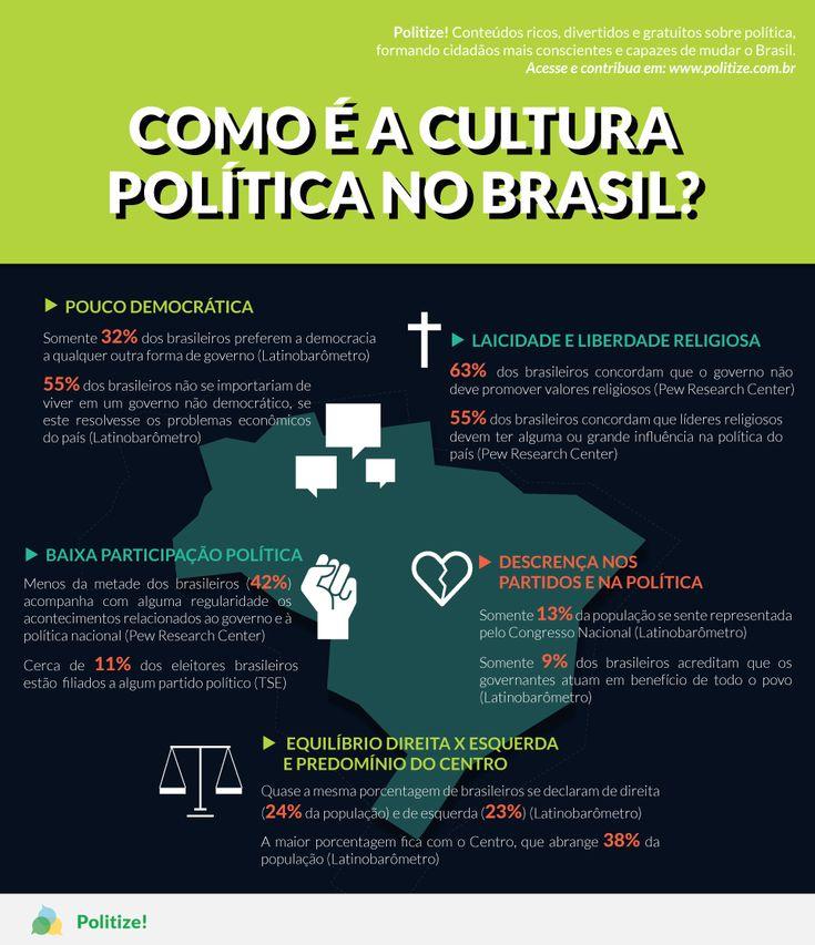 Quando falamos em cultura brasileira, o que vem a sua mente? Samba, futebol, folclore, culinária, religiões? E quando tratamos de cultura política? Você saberia dizer quais são as características gerais dos brasileiros neste departamento? Não? Então fique conosco e descubra!