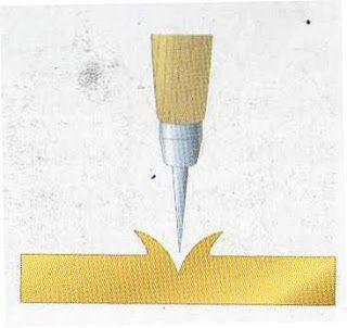 El maravilloso mundo del grabado: Grabado a la punta seca