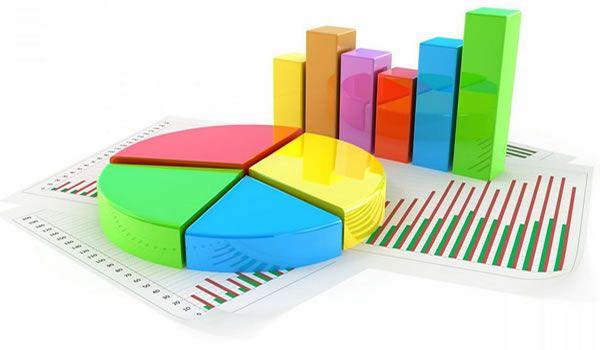 Análise do Comércio Varejista em Belo Horizonte aponta vendas estáveis em junho/16 - - -  Para a maioria dos empresários de Belo Horizonte (59,4%), o faturamento de junho se manteve estável ou aumentou na comparação com maio, de acordo com a Análise do Comércio Varejista, elaborada pela área de Estudos Econômicos da Fecomércio MG. LEIA MAIS EM  http://sortimentos.com/analise-do-comercio-varejista-em-belo-horizonte-fecomercio-mg-noticias/