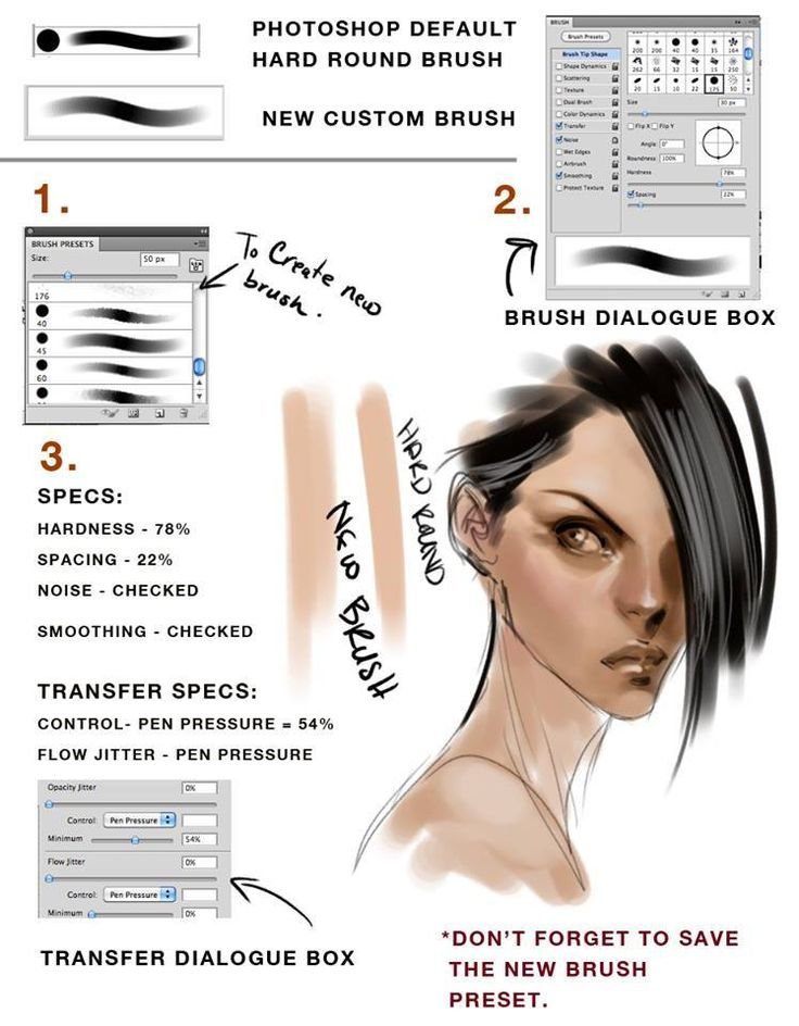 Brushes For Character Design : Best resources digital brushes images on pinterest