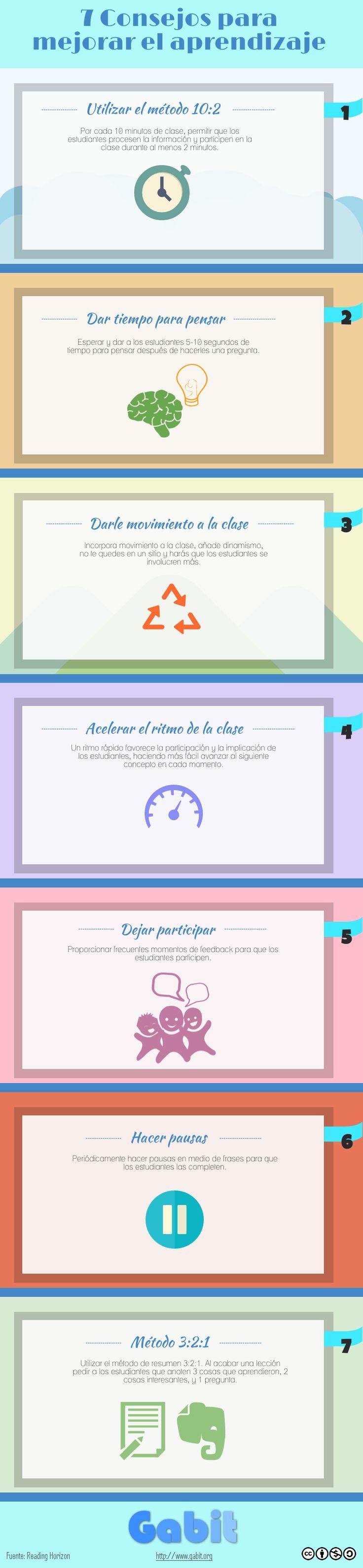Hola: Una infografía con 7 consejos para mejorar el aprendizaje. Vía Un saludo