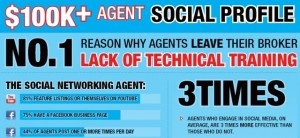 Real Estate Social Marketing is here to stay! Real Estate Agents,check this out,now:: Estate Agents Check, 100K Agent, Estate Infographics, Agent Infogrpahic, Media Infographic, Real Estate