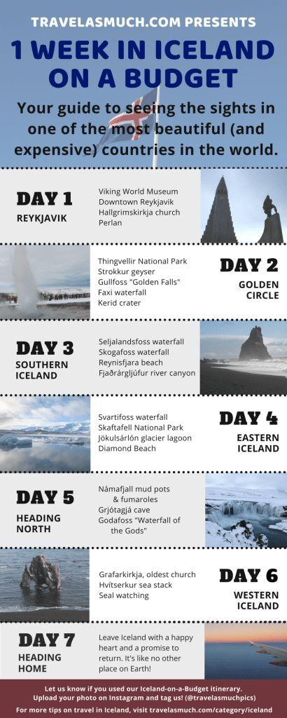Island mit kleinem Funds: Eine einwöchige Reiseroute für alle Jahreszeiten