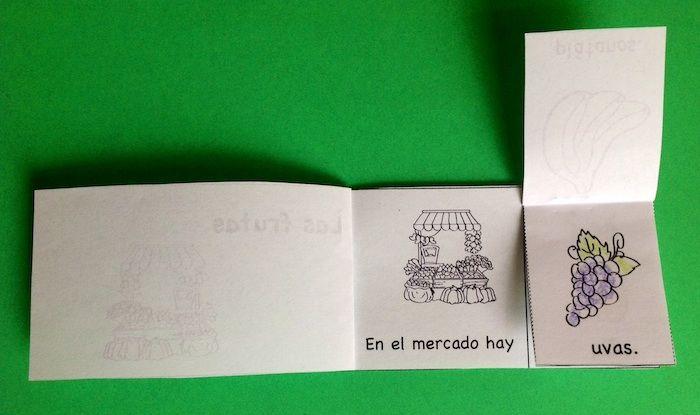 Spanish Flip Book: Las frutas - Spanish Playground  http://spanishplayground.net/spanish-flip-book-las-frutas/
