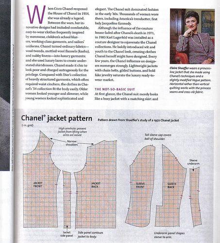 chanel jacket visual threads1