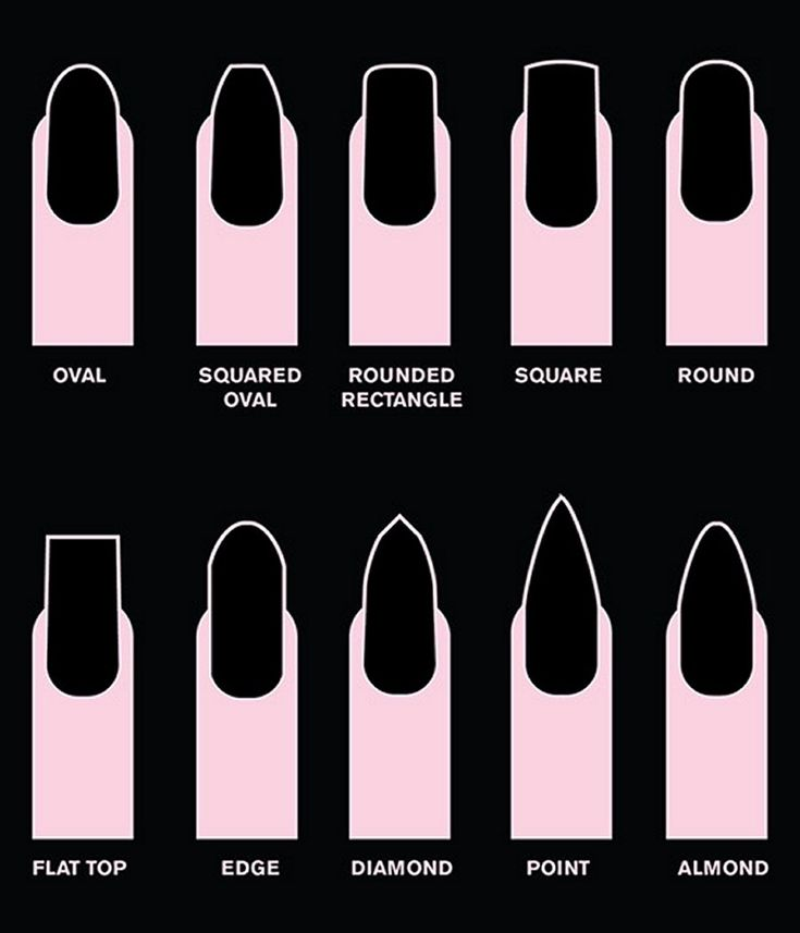 """10 Nail Shapes to Flatter Your Fingers"" by butter LONDON"