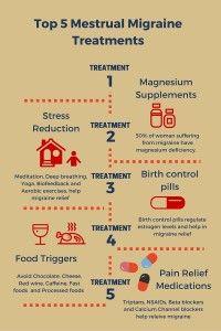 Top 5 treatments for menstrual migraine