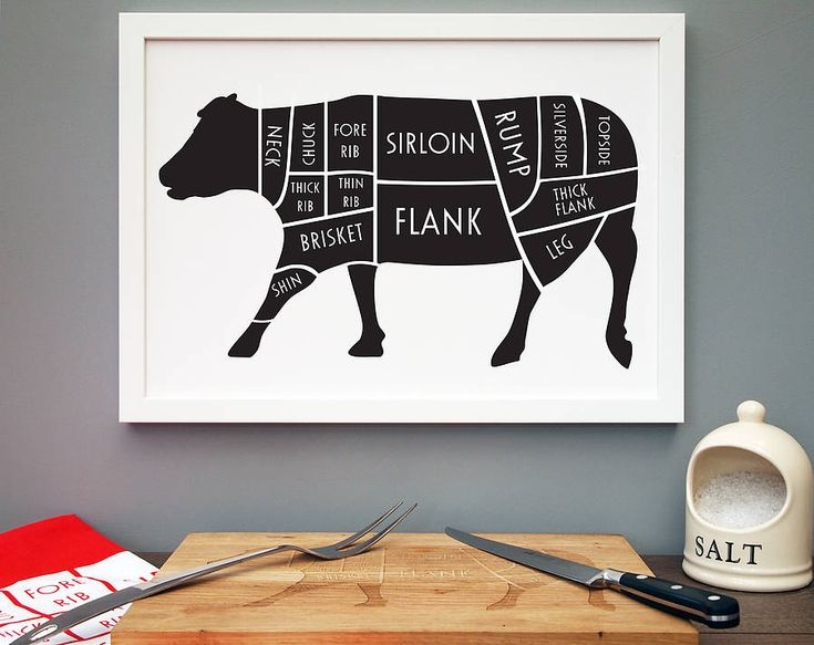 A delicious centrepiece for the family kitchen, This contemporary set of butcher's cuts of meat print is perfect for dad or gourmet chef! £30.00