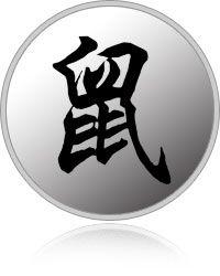 Chinese Horoscopes   Free Horoscopes & Astrology by Astrocenter.com
